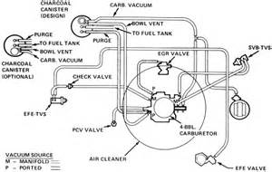 engine diagram additionally mgb headlight relay wiring engine get free image about