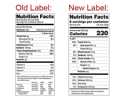 printable nutrition label maker added sugar we dish nutrition
