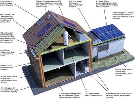 Timber Floor Plan by Greenspec Housing Retrofit Case Study 1 1930s Terrace House