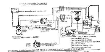 74 international scout wiring diagram get free image about wiring diagram
