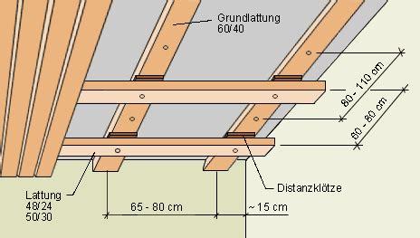 Trockenbau Decke Material Berechnen by Deckenverkleidungen Welche M 246 Glichkeiten Gibt Es