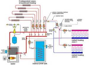 energy modeling and green design services 15000 inc