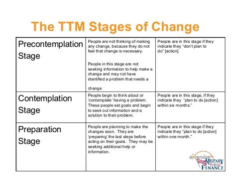 from last to ten changing steps to wealth and success books stages of change worksheet virallyapp printables worksheets