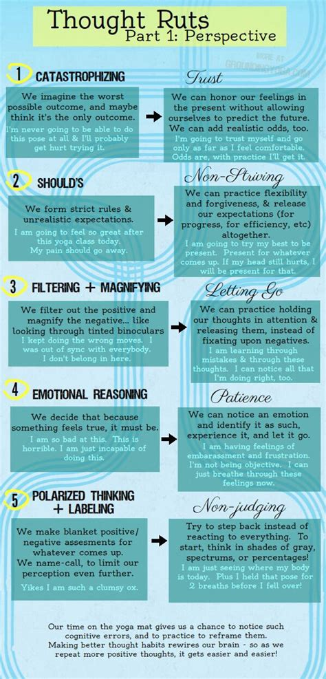 catastrophizing worksheet 61 best images about cbt for on activities coping skills and thought bubbles
