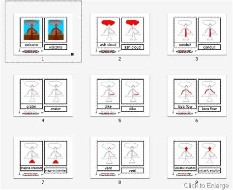 montessori materials flower nomenclature cards age 3 to 6 montessori parts of a volcano materials age 3 to 6