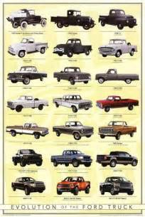Ford Truck Poster Ford Truck Evolution Prints At Allposters