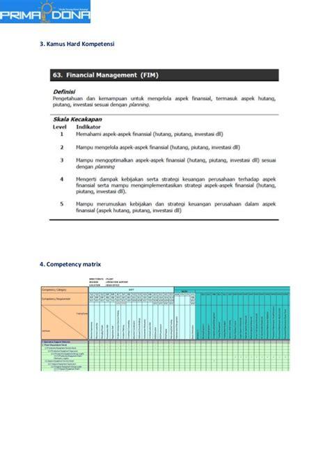 Harga Matrix Developer 12 kamus dan matriks kompetensi