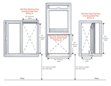 Minimum Window Sill Height Second Floor by Technical Specs For Windows Doors Arcadia Monrovia