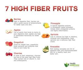 7 high fiber fruits for breakfast and healthy snacks healthier options healthy