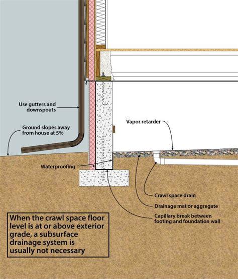 below grade sink drain figure 3 5 crawl space drainage crawl space below grade