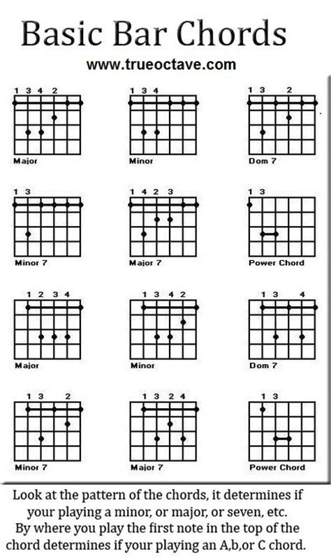 bar chord diagrams here are some free guitar chord charts you can refer to as