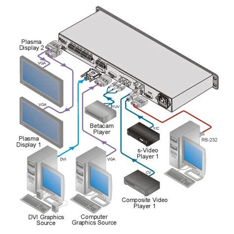 kramer focus 3000 wiring diagram epiphone wiring diagram