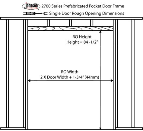 Sliding Closet Door Sizes by Sliding Closet Door Standard Sizes Roselawnlutheran