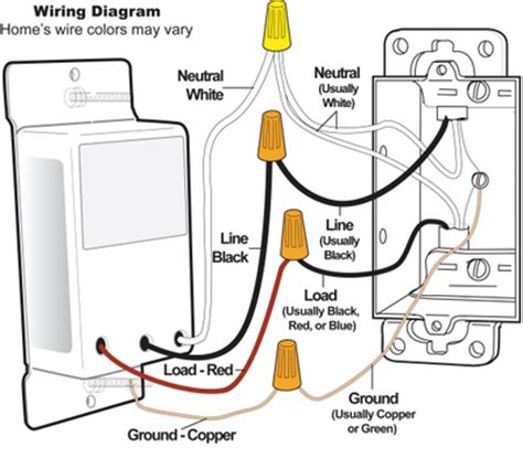 house wiring neutral 2486s manual smarthome