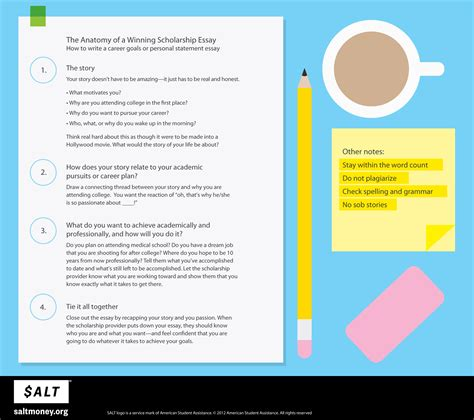 anatomy of a research paper apply for many scholarships with one essay infographic
