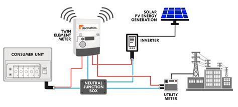 how solar panels work diagram imageresizertool