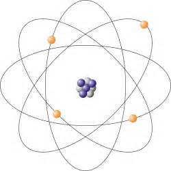 How Many Protons Are In Ruthenium Chemistry Glossary Search Results For Bohrov Atom