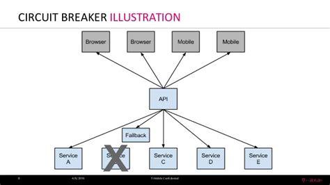 video pattern breaker circuit breaker design pattern home design ideas