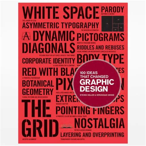 100 ideas that changed 1856697940 gifts for graphic designers design museum shop