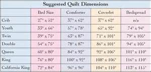 measurements quilts