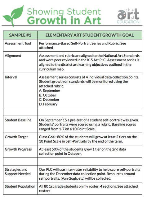 sle elementary lesson plan template teaching growth plan exles for elementary a sle slo