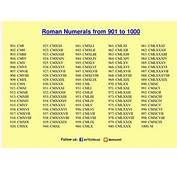 1000 Ideas About Roman Numerals Chart On Pinterest