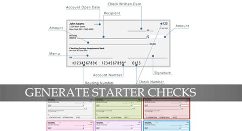 What Is Involved In A Background Check Banking Solutions And Financial Software 3core Software