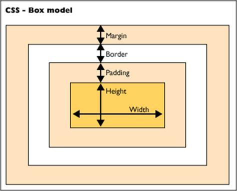 css box model