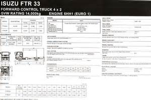 Isuzu Ftr Specs Isuzu Ftr 33 Specifications