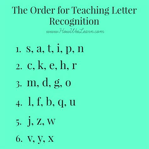 Thank You Letter Recognition teaching letter recognition what order to introduce