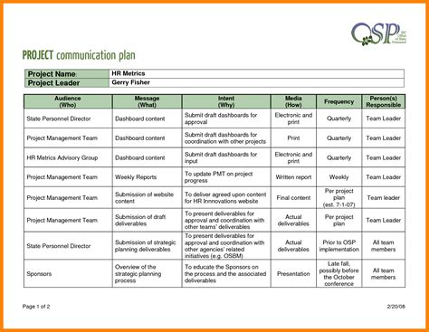 Project Communication Plan Template by Project Communication Plan Template Project Management