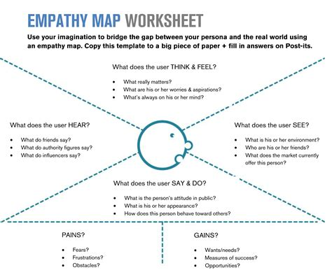 empathy map template re imagining mobility catalyst leading creative enterprise