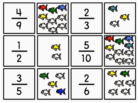 Fractions Of A Set Worksheets by Intro To Fractions Room 703