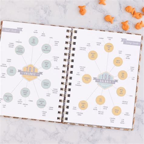 Planner Giveaway - inkwell press fitness planner giveaway via smelltheroses com smell the roses