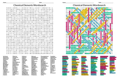 element challenge puzzle 118 element wordsearch chemistry wordsearch