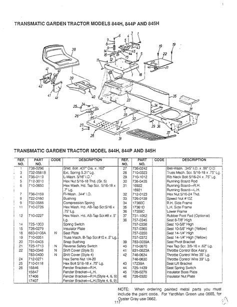 wiring diagram for mtd lawn 28 images yardman lawn