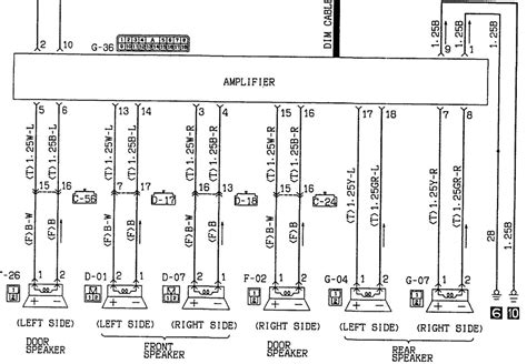 wiring diagram for 2004 mitsubishi galant free