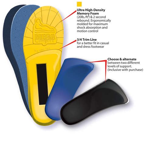 without comfort megacomfort megathotics multiple foot orthotic