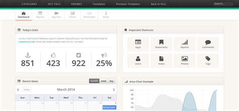 free responsive website templates 2014 22 free responsive website templates graphic design