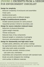design for environment checklist new green strategies replace old notions procurement