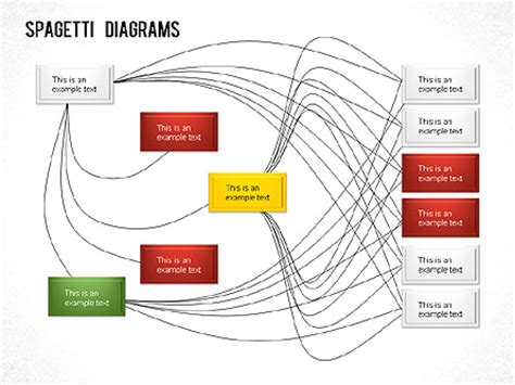 spaghetti diagram template spaghetti chart for powerpoint presentations now