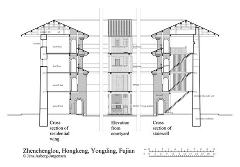 traditional chinese house plans tulou 土樓 communities closed outside open inside a variety of chinese courtyard