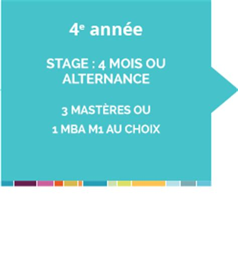 Post Bac Mba by Ecole De Communication Bac 4 5 224