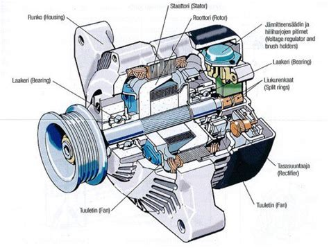 Auto Lichtmaschine by Troubleshooting Alternator And Charging System Problems