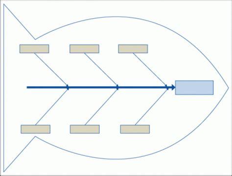 fishbone diagram template word fishbone diagram templates find word templates