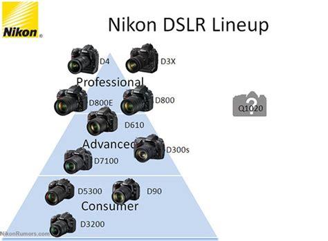 nikon lineup nikon dslr lineup and the new df nikon rumors