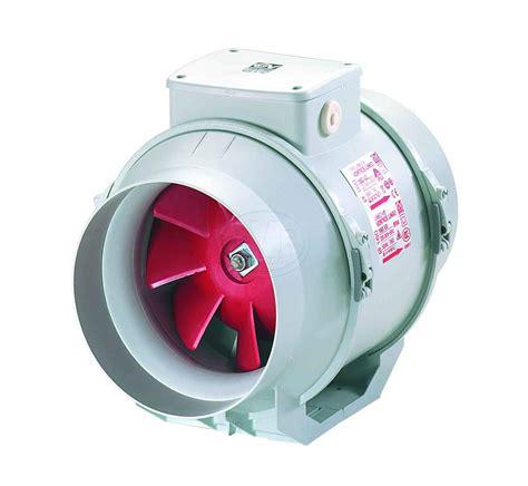 ventilator lineo 160 vo t halbradiale rohrventilatoren - Werkstatt Ventilator