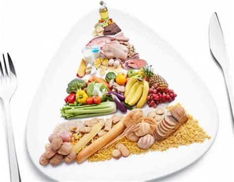 dieta de puntos alimentos tabla de alimentos completa para la dieta de los puntos