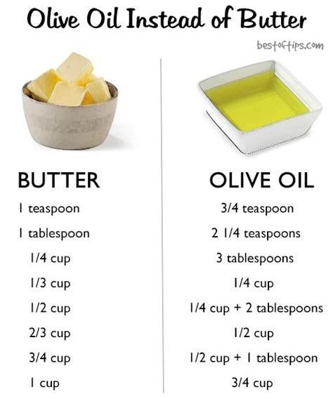 25 best ideas about olive oil substitute on pinterest butter to oil conversion oil