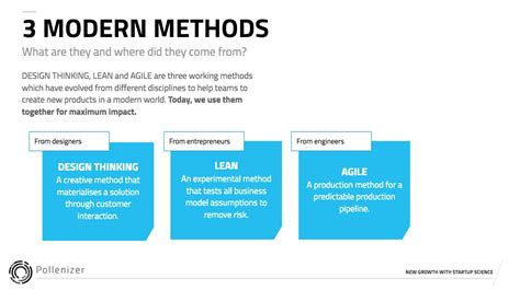 design thinking lean startup agile you don t need to choose a methodology to innovate prototypr